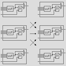 logic-cell-terhubung