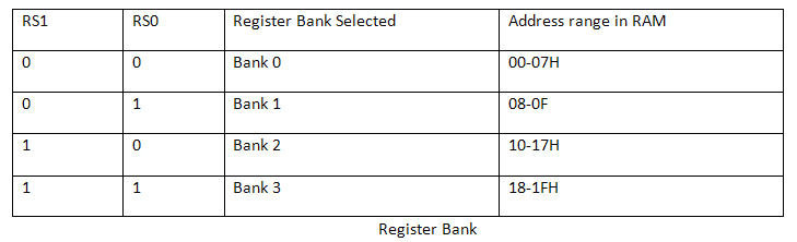 registerbankselelcted