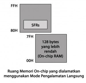 fig4-3