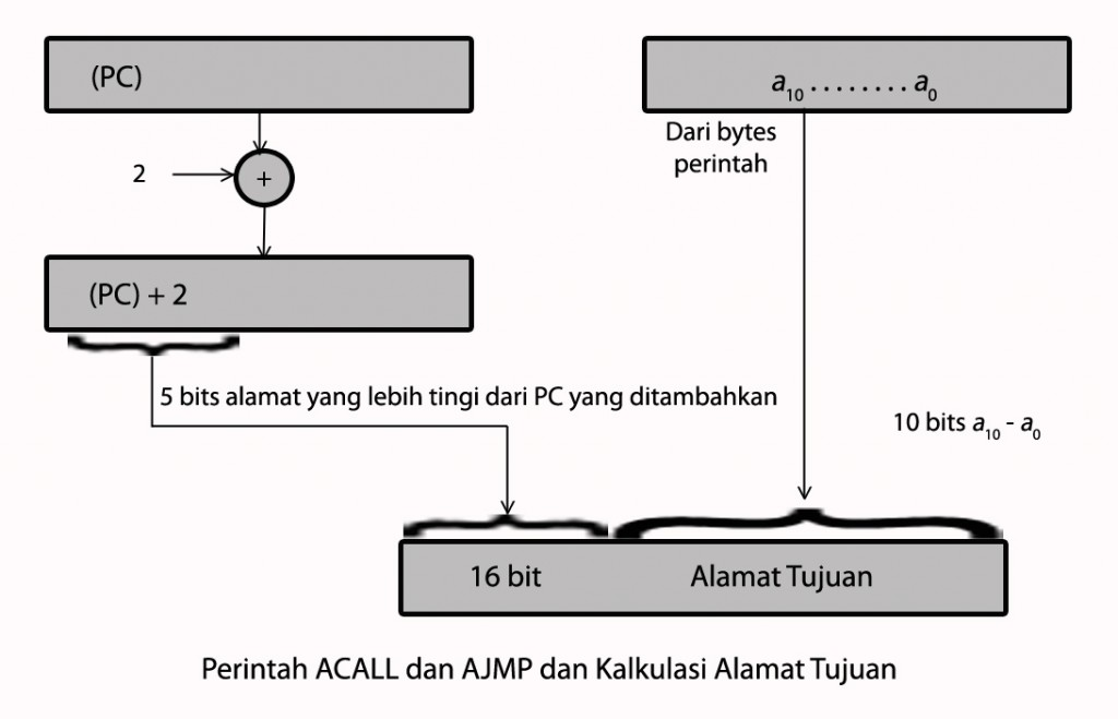 fig4-8 copy