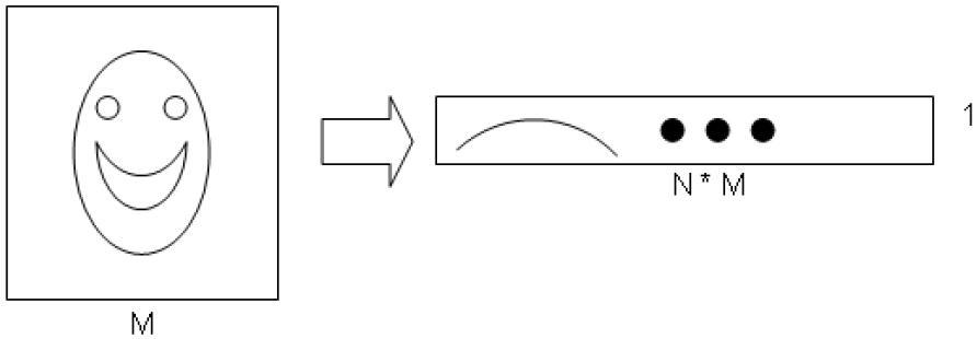 gb2 Pengolahan Citra dan Deteksi Wajah pada Sistem Pengenalan Wajah