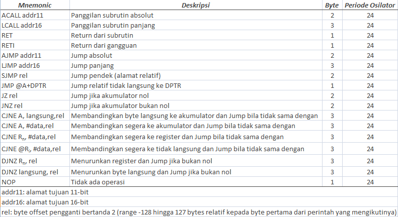 tabel4-5