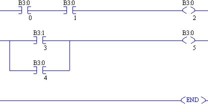 Gambar contoh tampilan ladder logic diagram