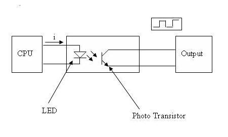 Gambar 4. Rangkaian antarmuka output PLC