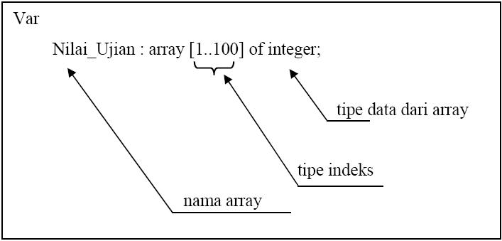 array_dimensi1