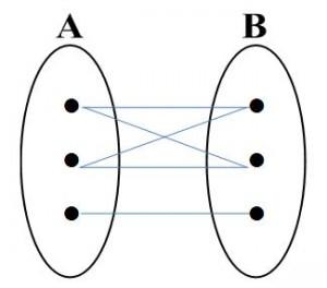 gbr12 300x264 DIAGRAM ENTITAS RELASIONAL (Diagram E R) Bag.I