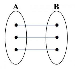 gbr8 300x275 DIAGRAM ENTITAS RELASIONAL (Diagram E R) Bag.I